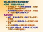 the diamond 2