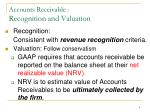 accounts receivable recognition and valuation