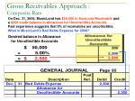 gross receivables approach composite rate