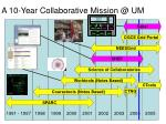 a 10 year collaborative mission @ um