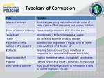 typology of corruption