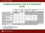 lending channels in the u s during the crisis