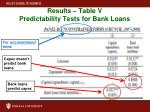results table v predictability tests for bank loans1