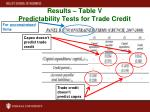 results table v predictability tests for trade credit1