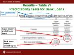results table vi predictability tests for bank loans1