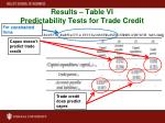 results table vi predictability tests for trade credit1