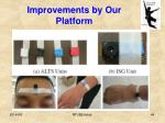 improvements by our platform1