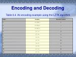 encoding and decoding3