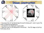 image construction