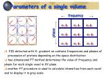 parameters of a single volume