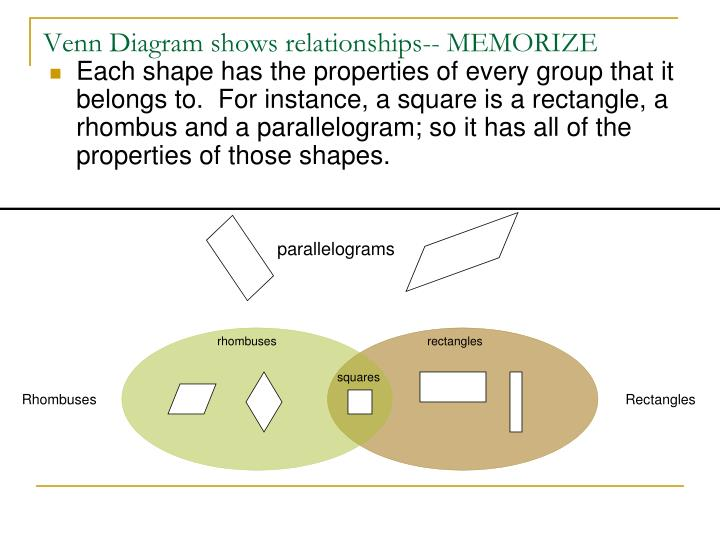 Ppt 64 Rhombuses Rectangles And Squares Powerpoint Presentation