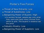 porter s five forces