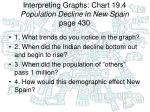 interpreting graphs chart 19 4 population decline in new spain page 430