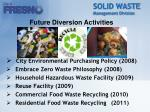 solid waste management division20