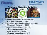 solid waste management division21