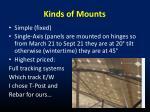 kinds of mounts