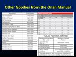 other goodies from the onan manual