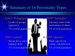 summary of 16 personality types