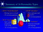 summary of 16 personality types1