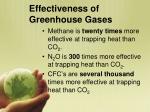 effectiveness of greenhouse gases
