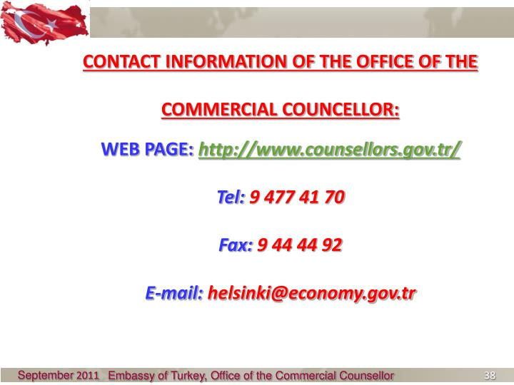CONTACT INFORMATION OF THE OFFICE OF THE