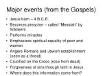 major events from the gospels