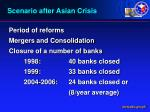 scenario after asian crisis