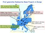 first generation radioactive beam projects in europe