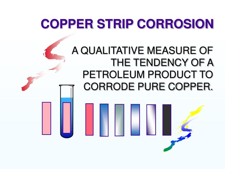 COPPER STRIP CORROSION