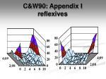 c w90 appendix i reflexives