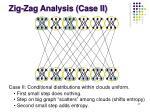 zig zag analysis case ii