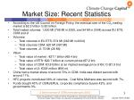 market size recent statistics