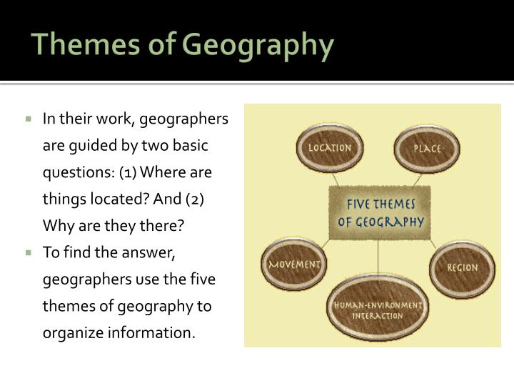 Themes of Geography