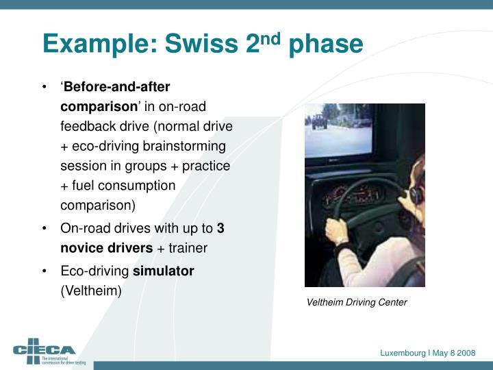 Example: Swiss 2