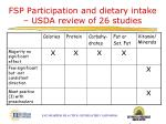 fsp participation and dietary intake usda review of 26 studies