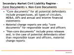 secondary market civil liability regime core documents v non core documents