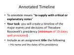 annotated timeline