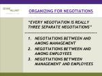 organizing for negotiations