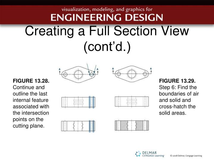 Creating a Full Section View (cont'd.)