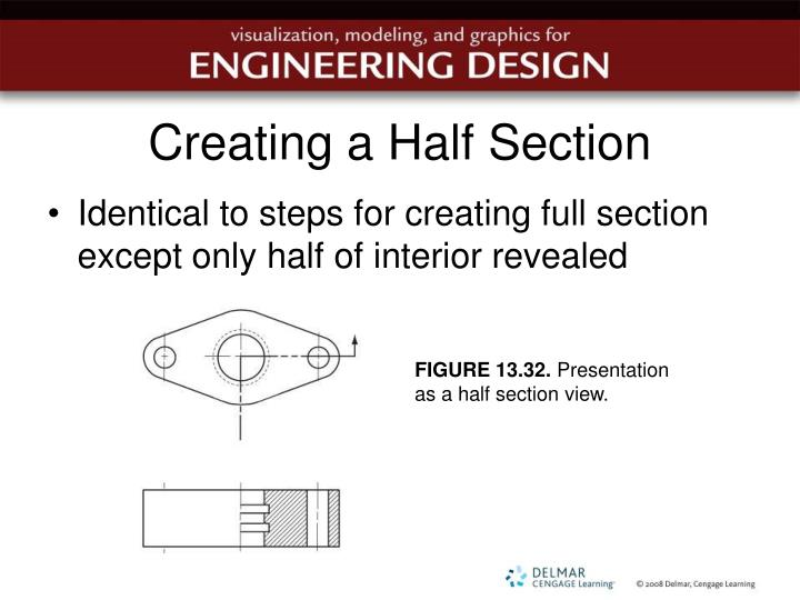 Creating a Half Section