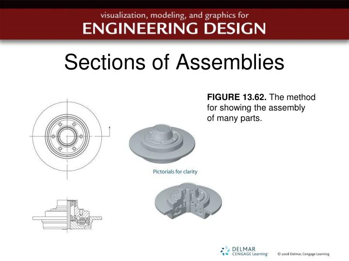 Sections of Assemblies