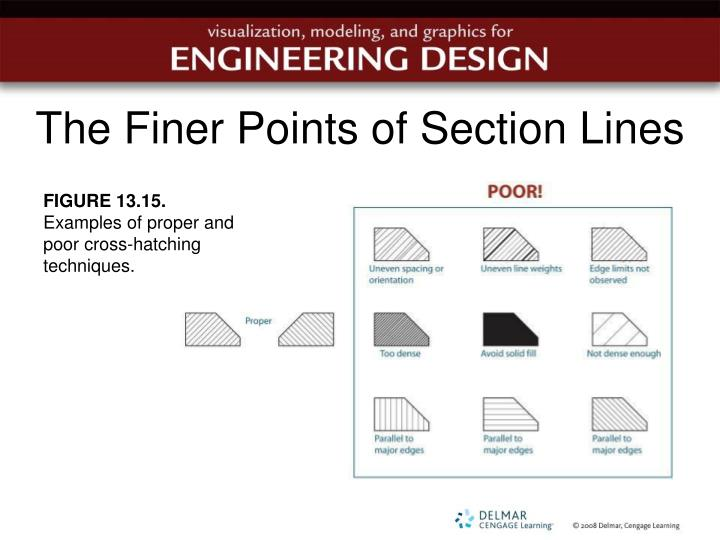 The Finer Points of Section Lines