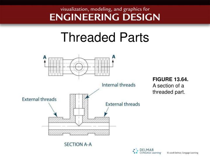 Threaded Parts