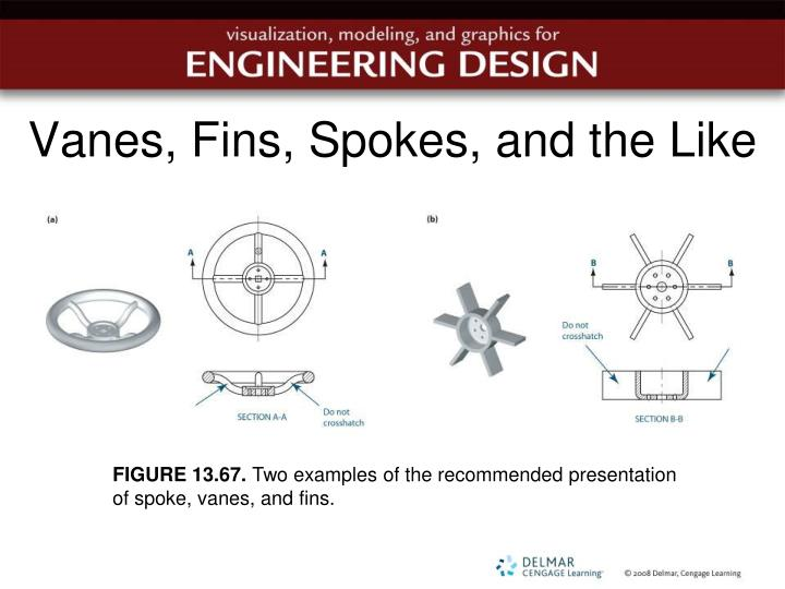 Vanes, Fins, Spokes, and the Like