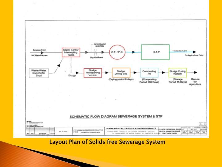 Layout Plan of Solids free Sewerage System