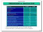 tms320c6200 vs starcore s140