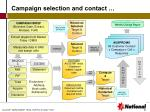 campaign selection and contact
