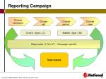 reporting campaign