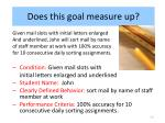 does this goal measure up2