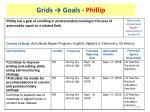 grids goals phillip